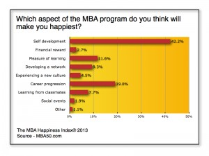 MBA Happiness Index Graphic (aspect).002